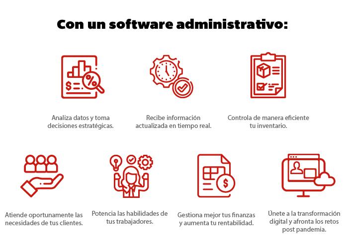 Beneficios de un software administrativo en tu empresa