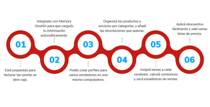 punto de venta memory